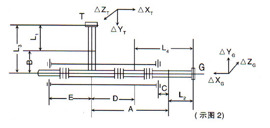 曲管压力平衡式补偿器示意图